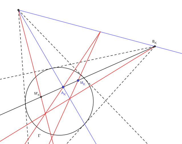 KleinSymetry.png